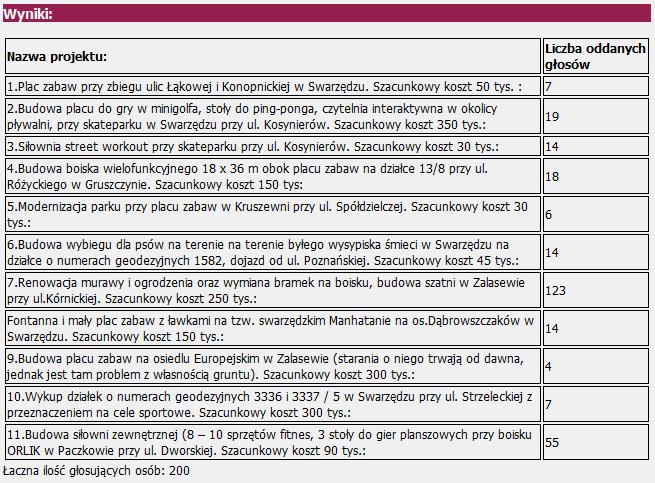 2014-08-10_07_25_wyniki